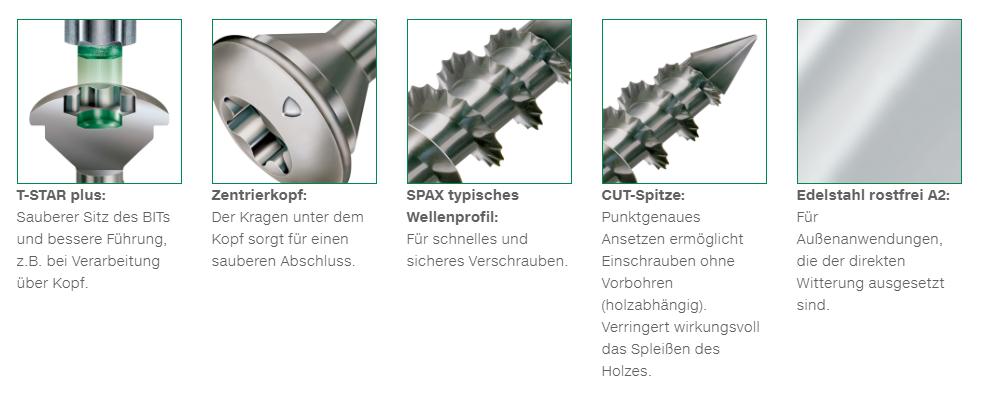 300x Spreizdübel//Allzweckdübel 5mm ohne Kragen 5x25 grau für Schrauben 2,5-4mm